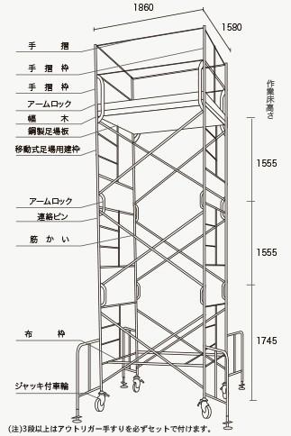 U-233 ローリングタワー 1段あたり